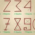 Quantos ângulos tem um número? É uma curiosidade muito interessante. Mas é verdade! Um número tem tantos ângulos tal e qual o próprio indica. Talvez […]